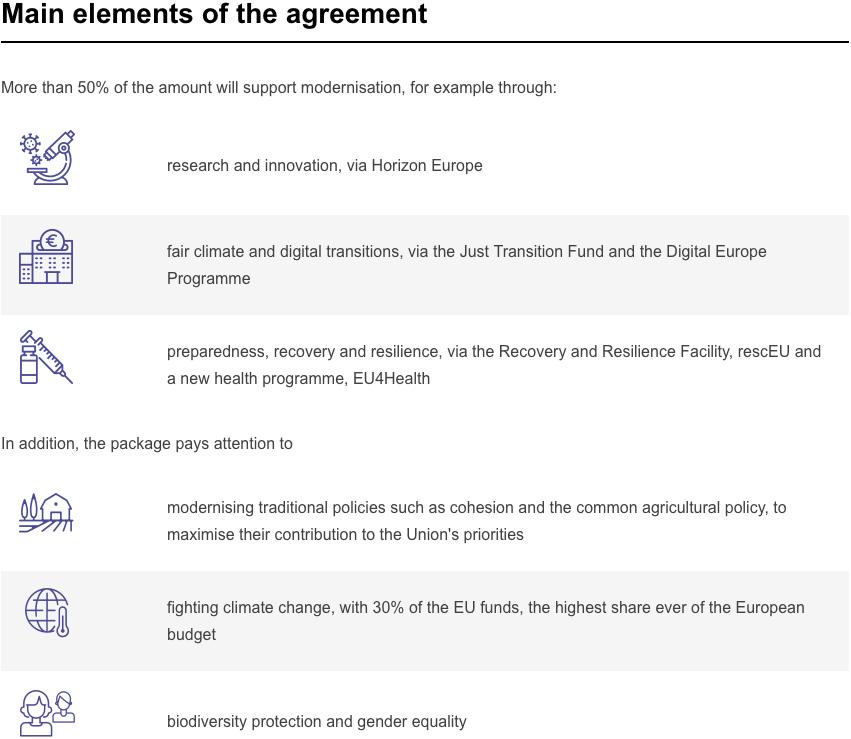 main elements agreement - Next Generation EU