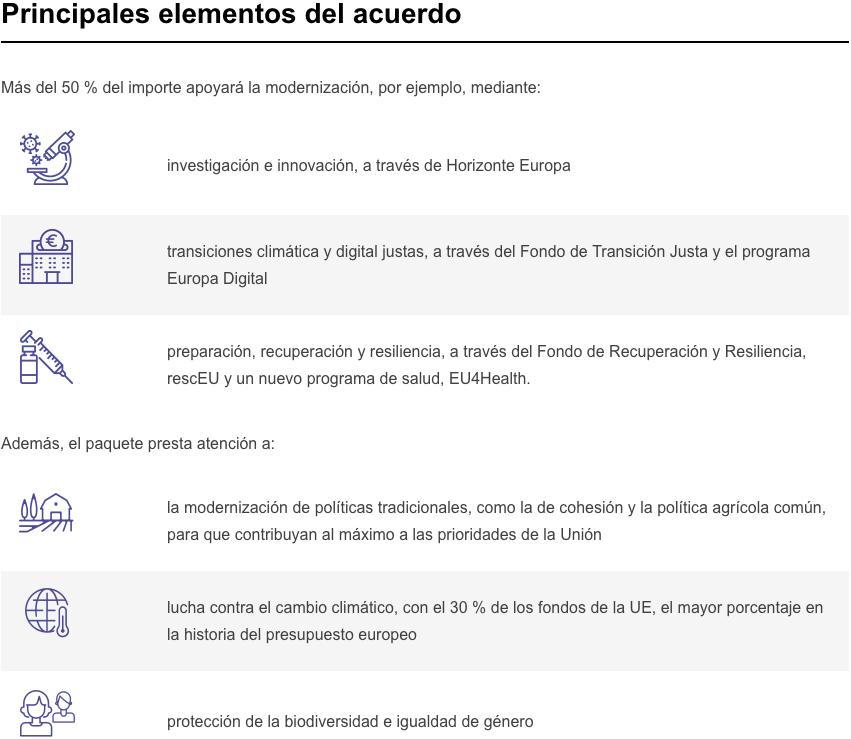 principales elementos del acuerdo - Next Generation UE